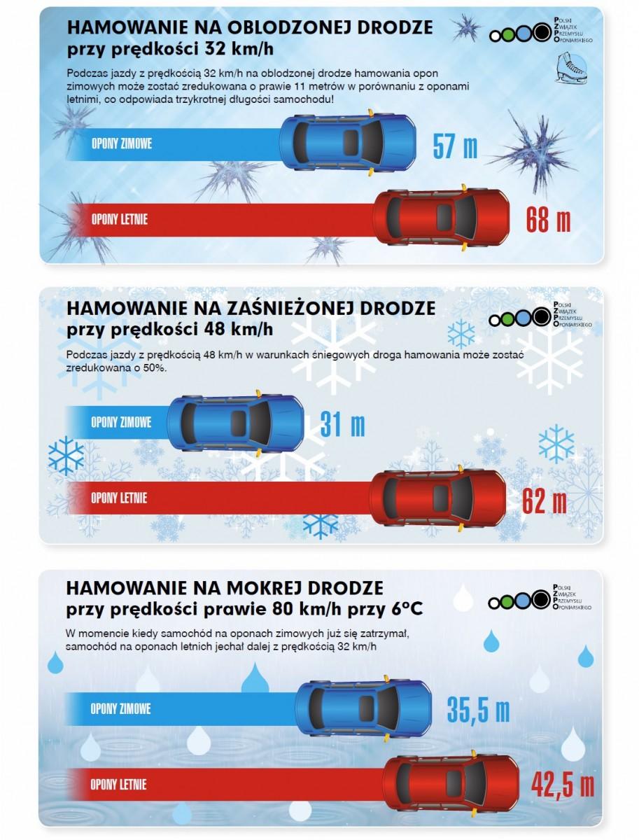 Mazda 6 Forum Zmiana Opon Letnich Na Zimowe Strona 2 Felgi I